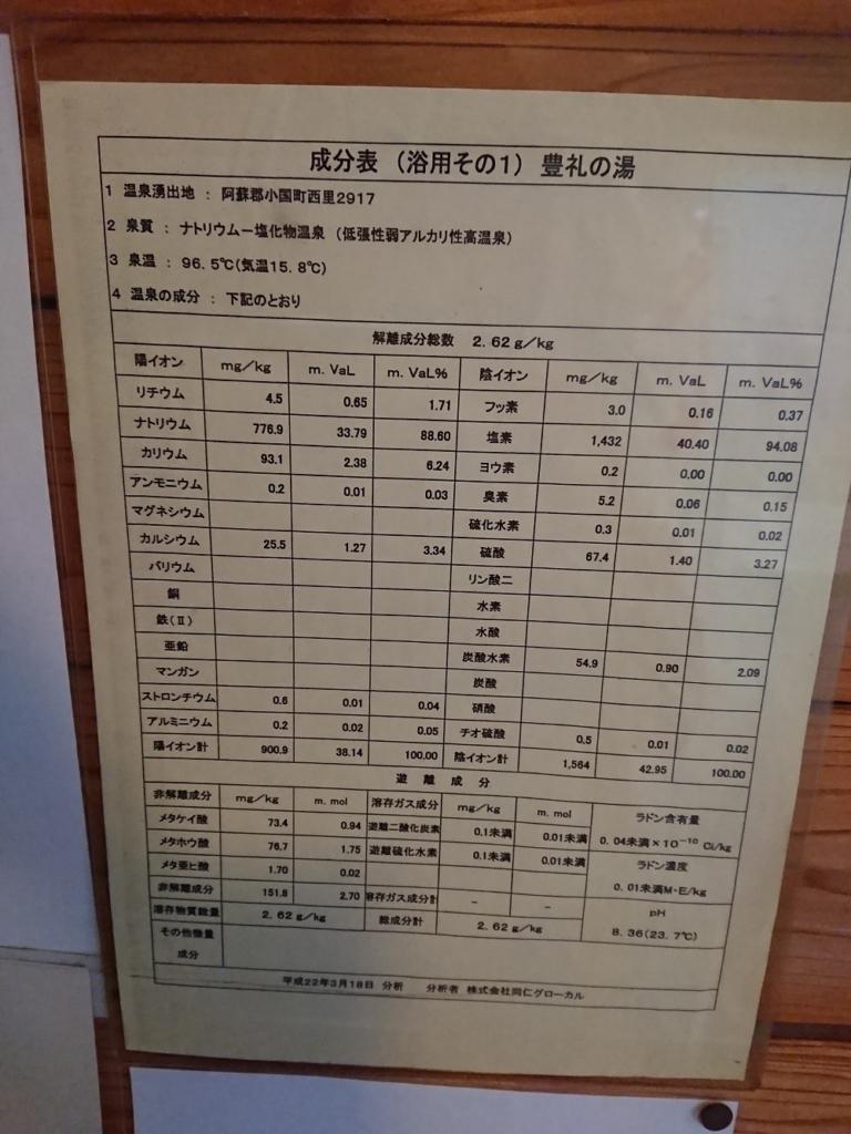 塩化物泉の温泉成分分析書