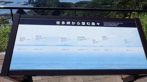 佐多岬から見える島の説明看板