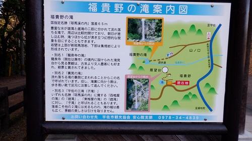 福貴野の滝案内看板